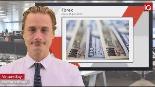 USD/JPY Bourse   USDJPY, dans l'attente du rebond sur les 107,32  IG 25 06 2019