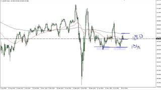 AUD/USD USD/JPY and AUD/USD Forecast July 6, 2020