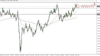 GBP/USD GBP/USD Technical Analysis for December 1, 2020 by FXEmpire