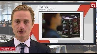 DAX30 Perf Index Bourse - DAX, la Chine permet le rebond CT - IG 12.06.2019