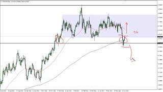 AUD/USD AUD/USD Technical Analysis for June 25, 2021 by FXEmpire