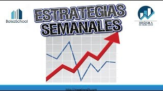 EUR/USD ESTRATEGIAS SEMANALES - DXY, EURUSD, USDJPY, SP500, DAX, IBEX