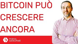 BITCOIN Ancora ampie potenzialità di crescita per bitcoin