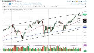 AMP LIMITED S&P 500 and NASDAQ 100 Forecast November 25, 2019