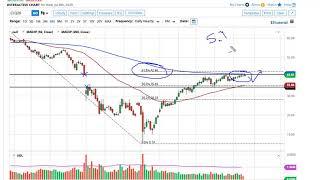 WTI CRUDE OIL WTI Crude Oil Forecast July 9, 2020