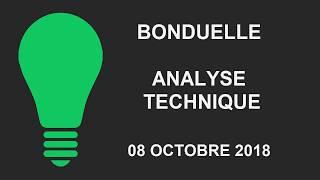 BONDUELLE Avis d'Expert Bonduelle: Turbo Infini Call 27JIB