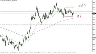 USD/JPY USD/JPY Technical Analysis for September 21, 2021 by FXEmpire
