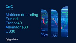 DAX30 PERF INDEX Trading CFD EURUSD Allemagne 30 US30 France40 [12/10/19]