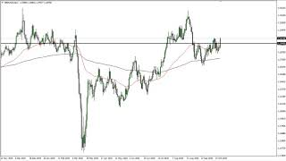 GBP/USD GBP/USD Technical Analysis for October 22, 2020 by FXEmpire