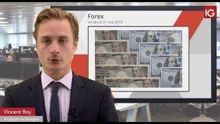USD/JPY Bourse - USDJPY, retour sur le Yen - IG 31.05.2019