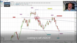 USD/CHF Looking to sell USDCHF: Coleman