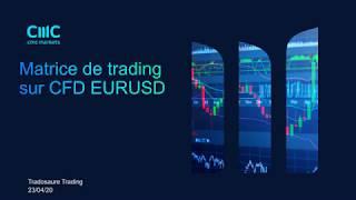 EUR/USD Préparation de la matrice de trading sur CFD EURUSD [23/04/20]