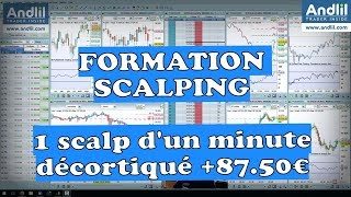 Formation Scalping : analyse d'un scalp d'une minute +87.50€