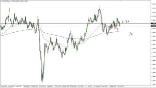GBP/USD GBP/USD Technical Analysis for October 30, 2020 by FXEmpire