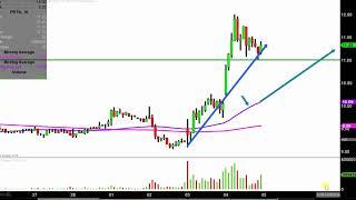 PARATEK PHARMACEUTICALS INC. Paratek Pharmaceuticals, Inc. - PRTK Stock Chart Technical Analysis for 10-04-18