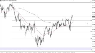 USD/JPY USD/JPY Technical Analysis for January 22, 2020 by FXEmpire