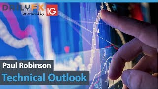 GOLD - USD Technical Outlook for Gold Price, Crude Oil, S&P 500, DAX 30 & More