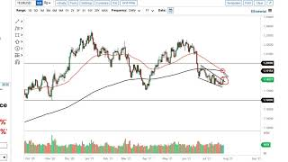 EUR/USD EUR/USD and GBP/USD Forecast July 28, 2021