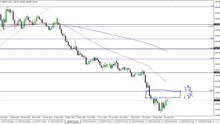 GBP/JPY GBP/JPY Technical Analysis for August 20, 2019 by FXEmpire