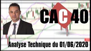 CAC40 INDEX CAC 40   Analyse technique du 01-06-2020 par boursikoter