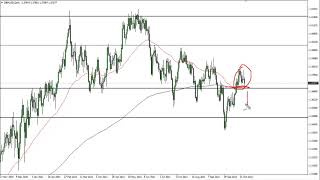 GBP/USD GBP/USD Technical Analysis for October 28, 2021 by FXEmpire