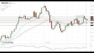 GBP/USD GBP/USD Technical Analysis For October 26, 2020 By FX Empire
