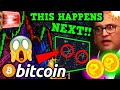 BITCOIN PRICE FALLING!!!! HISTORY REPEATS EXACTLY! [insane] TOP PICKS for MAX GAINS!