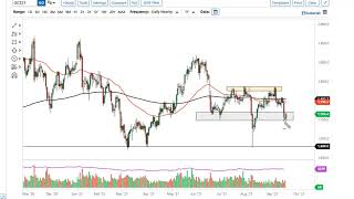 GOLD - USD Gold and AUD/USD Forecast September 21, 2021