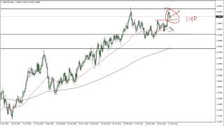 GBP/USD GBP/USD Technical Analysis for May 17, 2021 by FXEmpire