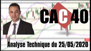 CAC40 INDEX CAC 40   Analyse technique du 25-05-2020 par boursikoter