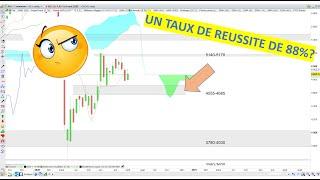CAC40 INDEX BOURSE et CAC40: analyse technique et matrice de trading pour Vendredi (07/08/20)