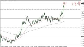 USD/JPY USD/JPY Technical Analysis for October 19, 2021 by FXEmpire