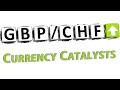 Pronóstico GBP / CHF