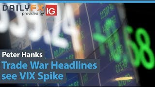 DOW JONES INDUSTRIAL AVERAGE Trade War Headlines see VIX Spike, Dow Jones Hobbled