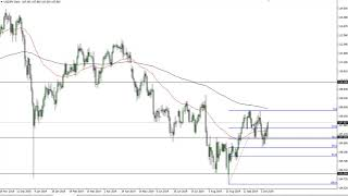 USD/JPY USD/JPY Technical Analysis for October 11, 2019 by FXEmpire