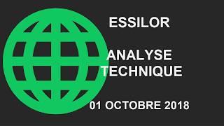 ESSILORLUXOTTICA Avis d'Expert Essilor: Turbo Infini Call 60AWB