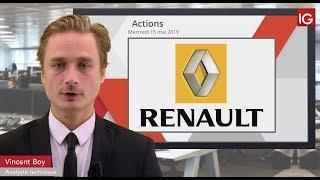 RENAULT Bourse - RENAULT, impacté par Nissan - IG 15.05.2019