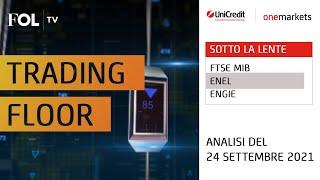ENEL Ftse Mib rifiata dopo la recente corsa. Trend ribassista in corso per Enel e Engie