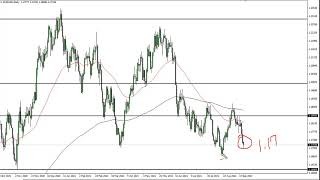 EUR/USD EUR/USD Technical Analysis for September 21, 2021 by FXEmpire
