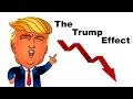 Impacto Trump – AUD/ USD
