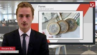 EUR/USD Bourse - EURUSD, probable rebondà CT - IG 21.01.2019