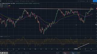 USD/CHF USD/CHF Price Forecast – Grinding Through Important Triple-Top Formation