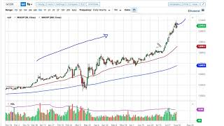 GOLD - USD Gold Technical Analysis for August 11, 2020 by FXEmpire