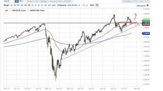 S&P 500 Technical Analysis for October 22, 2020 by FXEmpire