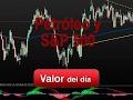 Trading en Petróleo y S&P 500 por Andrés Jiménez en Estrategiastv (14.02.17)