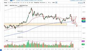 GOLD - USD Gold Technical Analysis for January 19, 2021 by FXEmpire
