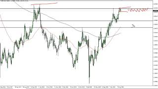 GBP/USD GBP/USD Technical Analysis for the Week of June 14, 2021 by FXEmpire