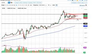 GOLD - USD Gold Technical Analysis for September 21, 2020 by FXEmpire