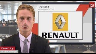 RENAULT Bourse - RENAULT, baisse d'objectif de cours de la part d'un intermédiaire - IG 30.08.2019
