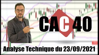 CAC40 INDEX CAC 40   Analyse technique du 23-09-2021 par boursikoter